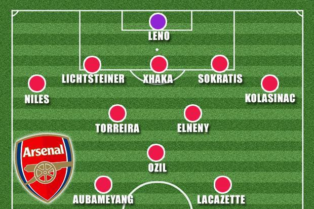 How Arsenal could line up with FIVE injured defenders causing crisis ahead of Brighton and Liverpool games