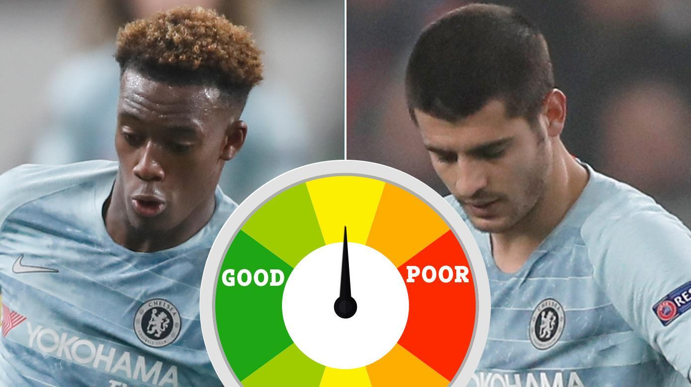 Chelsea player ratings: Morata has a night to forget, Hudson-Odoi pushing for first-team spot and Willian still a star