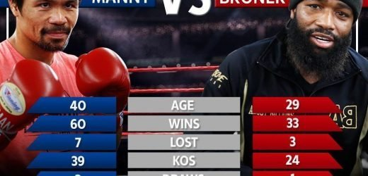 Pacquiao vs Broner live stream FREE: How to watch TONIGHT'S huge fight on TV and online for free