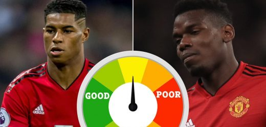 Man Utd ratings: Rashford justifies selection again, Pogba has long forgotten about Mourinho and thank goodness for De Gea