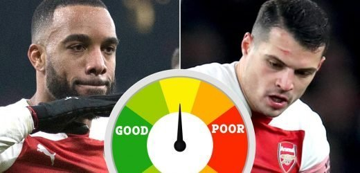 Arsenal player ratings: Lacazette stars, Koscielny recovers but Xhaka still not worth price tag in Chelsea win