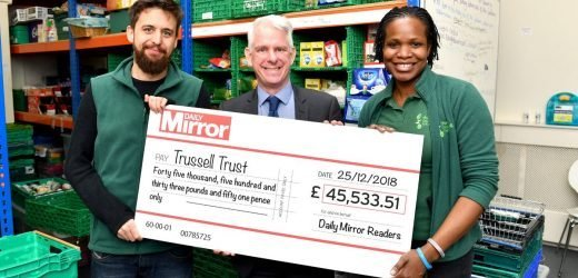 Thanks to our readers we raised more than £45,000 to help feed hungry children