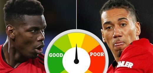 Manchester United player ratings: Pogba back at his best while Smalling and Lindelof show immense defending