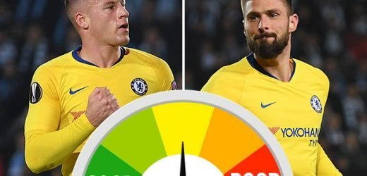 Chelsea player ratings: Barkley and Giroud find the net but a late defensive lap cost a clean sheet