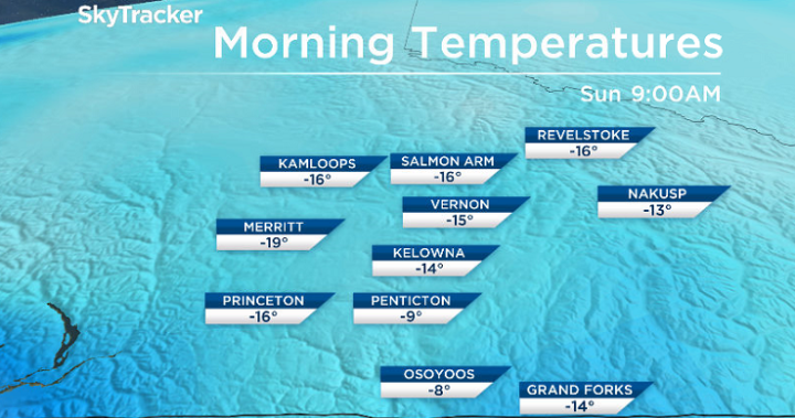 Okanagan weather: snowy finish to February, chilly start to March