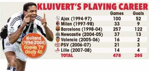 Patrick Kluivert recalls goal which won Ajax the 1995 Champions League and changed his life
