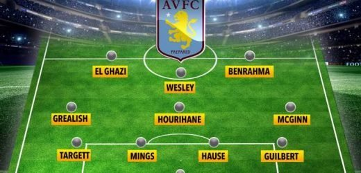 How Aston Villa could line up next season with £22m club record transfer Wesley along with targets Butland and Benrahma