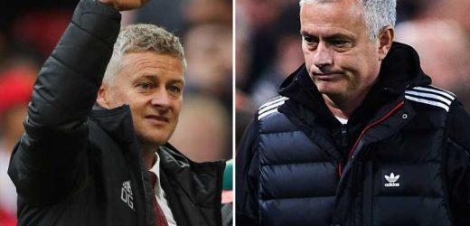 Only a third of fans think Mourinho would do a better job than Solskjaer at Man Utd – The Sun