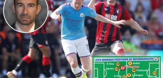 The beauty of Man City is their ability to adapt and De Bruyne is chief magician – The Sun