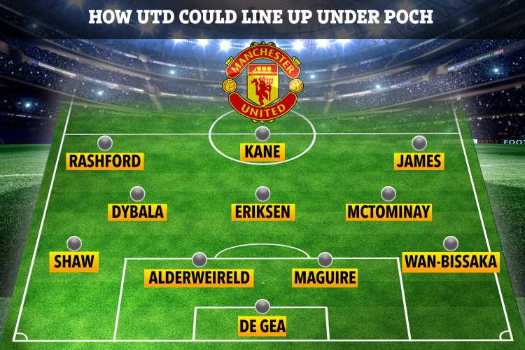 How Man Utd could line up under Pochettino with Kane, Dybala and Eriksen… but no Pogba – The Sun