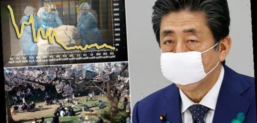 Japan coronavirus cases may have spiked after bank holiday weekend