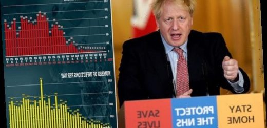 Boris Johnson under growing pressure to set out lockdown exit strategy