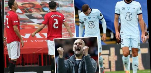 Man Utd and Chelsea blow as Man City's two-year Champions League ban OVERTURNED by CAS