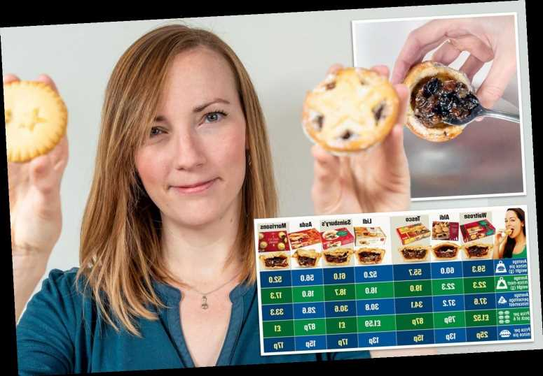We compare supermarket mince pies to see which contains the most filling