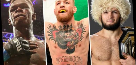 UFC's biggest earners of 2020 include Khabib Nurmagomedov, Conor McGregor and Stipe Miocic, but who made the most?