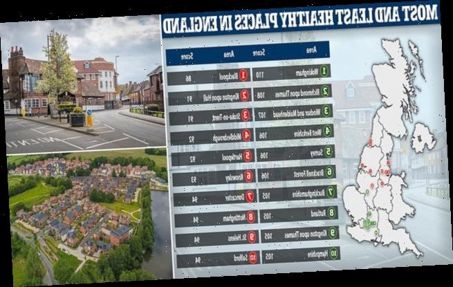 Wokingham is healthiest place in England and Blackpool is unhealthiest
