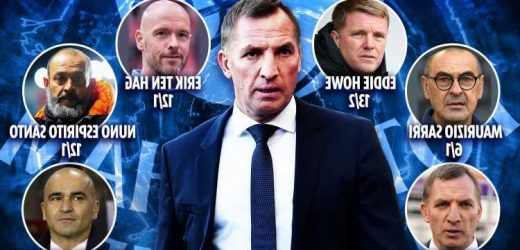 Tottenham next manager: Brendan Rodgers odds SLASHED after Erik ten Hag snub but appointment could cost Spurs £70m