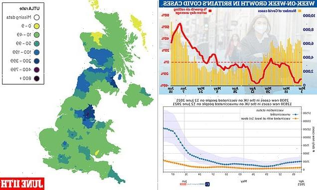 Coronavirus: Signs of UK's Covid surge 'levelling off'