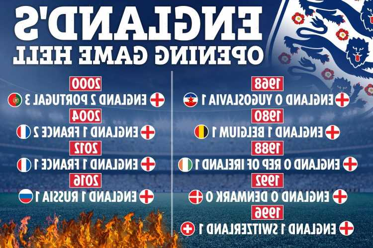 England have NEVER won an opening Euros game as all nine attempts revealed – but hope to end hoodoo against Croatia