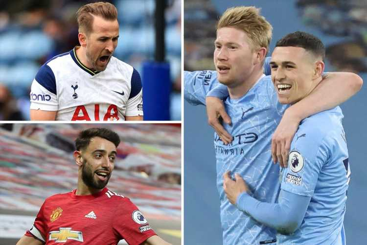 Man City dominate PFA Player of the Year awards with four out of six nominees after Premier League triumph