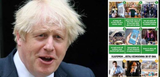 July 19 lockdown easing: 6 freedoms Boris Johnson will announce today and 3 he WON'T