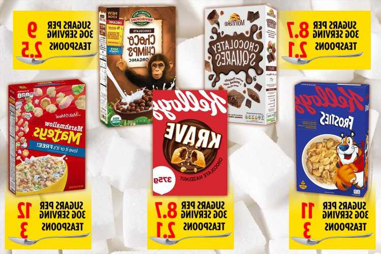 The child-friendly cereals with the highest sugar content revealed