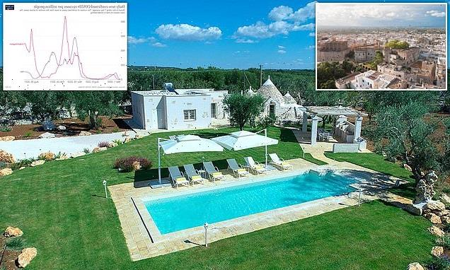 Travel-starved Britons hurry to book villas in southern Italy