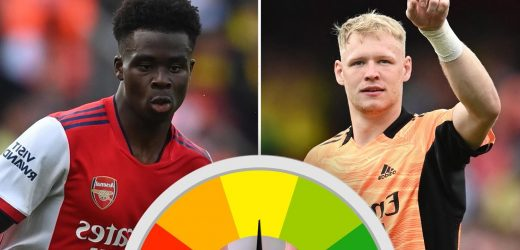 Arsenal ratings: Ramsdale impresses vs Norwich in first Gunners Prem start as Saka, Aubameyang and Pepe star in attack