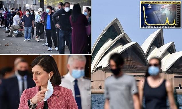 Australia sees record Covid cases