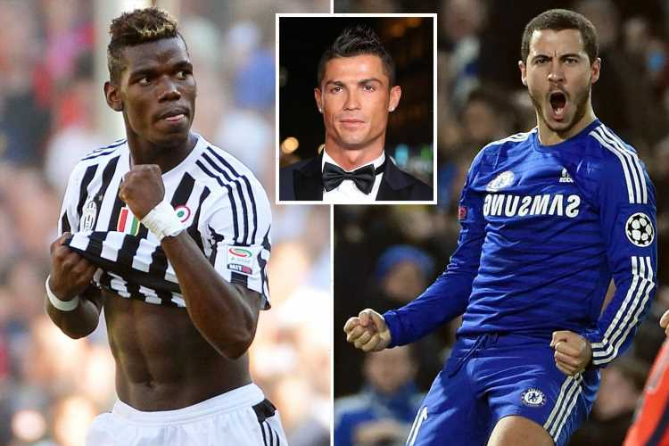 Cristiano Ronaldo picked five young superstars to watch for in 2015, but where are they all now? – The Sun